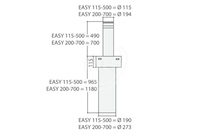 BFT easy 115 500 easy 200 700